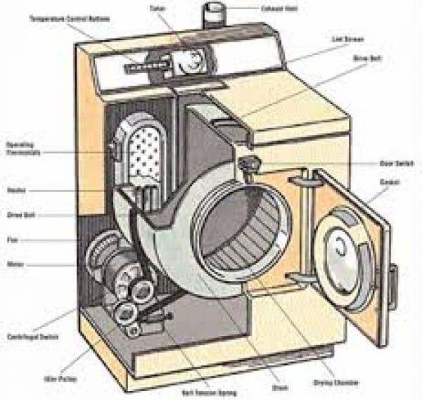 REPARATII-UZ-CASNIC-Sighetu-Marmatiei-840 Kenmore Oasis Washer Schematic Diagram on